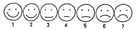 Likert Scale Faces