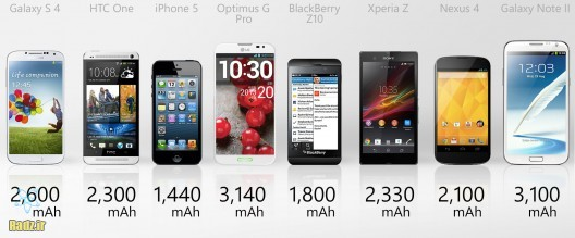 bsmartphone-comparison-2013a-0